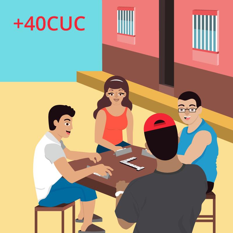 Recarga Cubacel +40 CUC