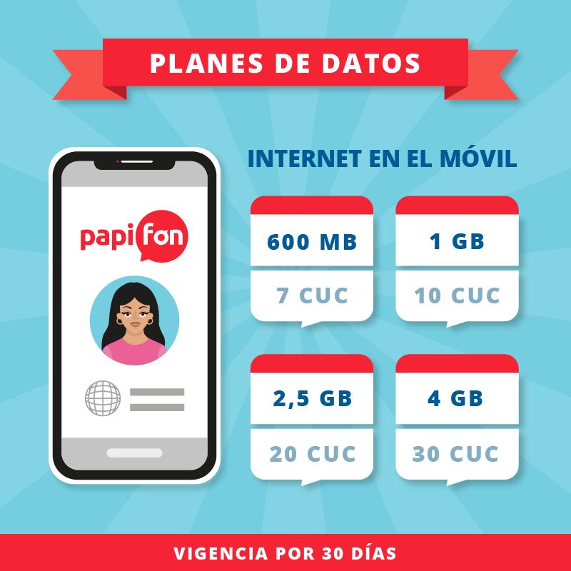 Recarga Internet Cubacel +5 CUC gratis