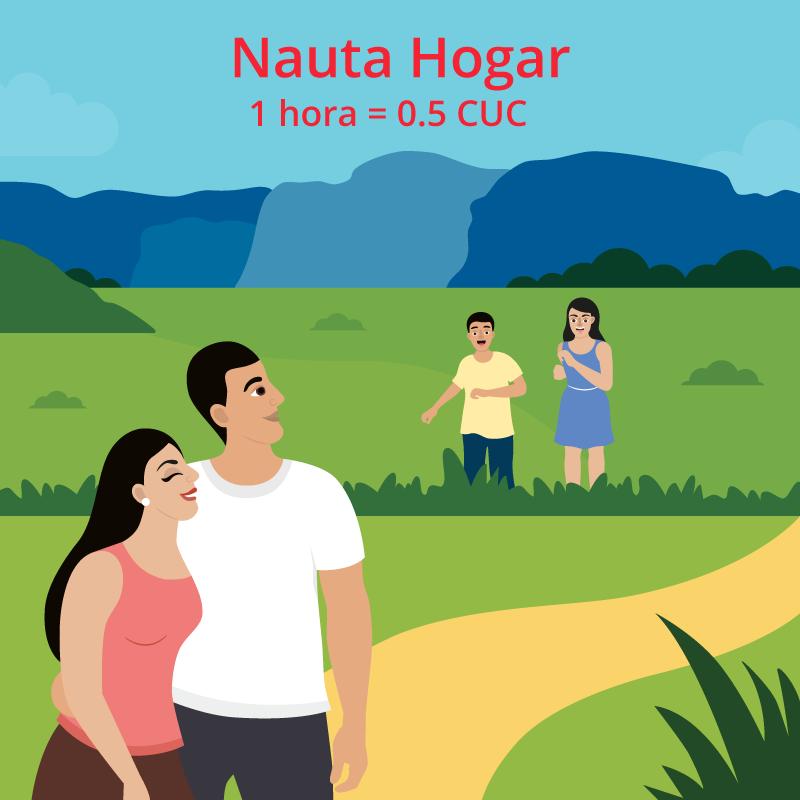 Promoción Nauta Hogar