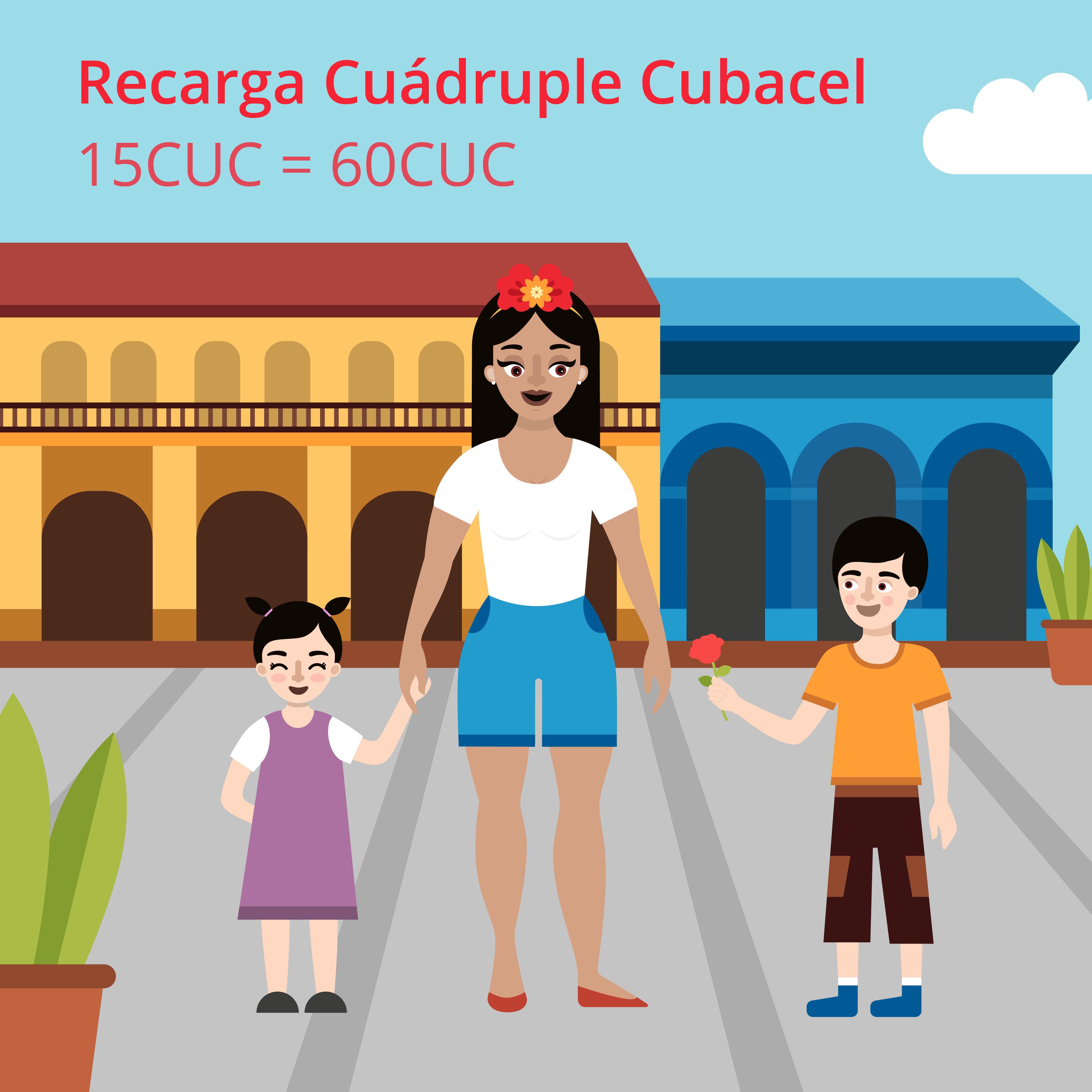Recarga Cuádruple Cubacel